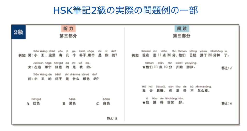 HSK2級 試験問題