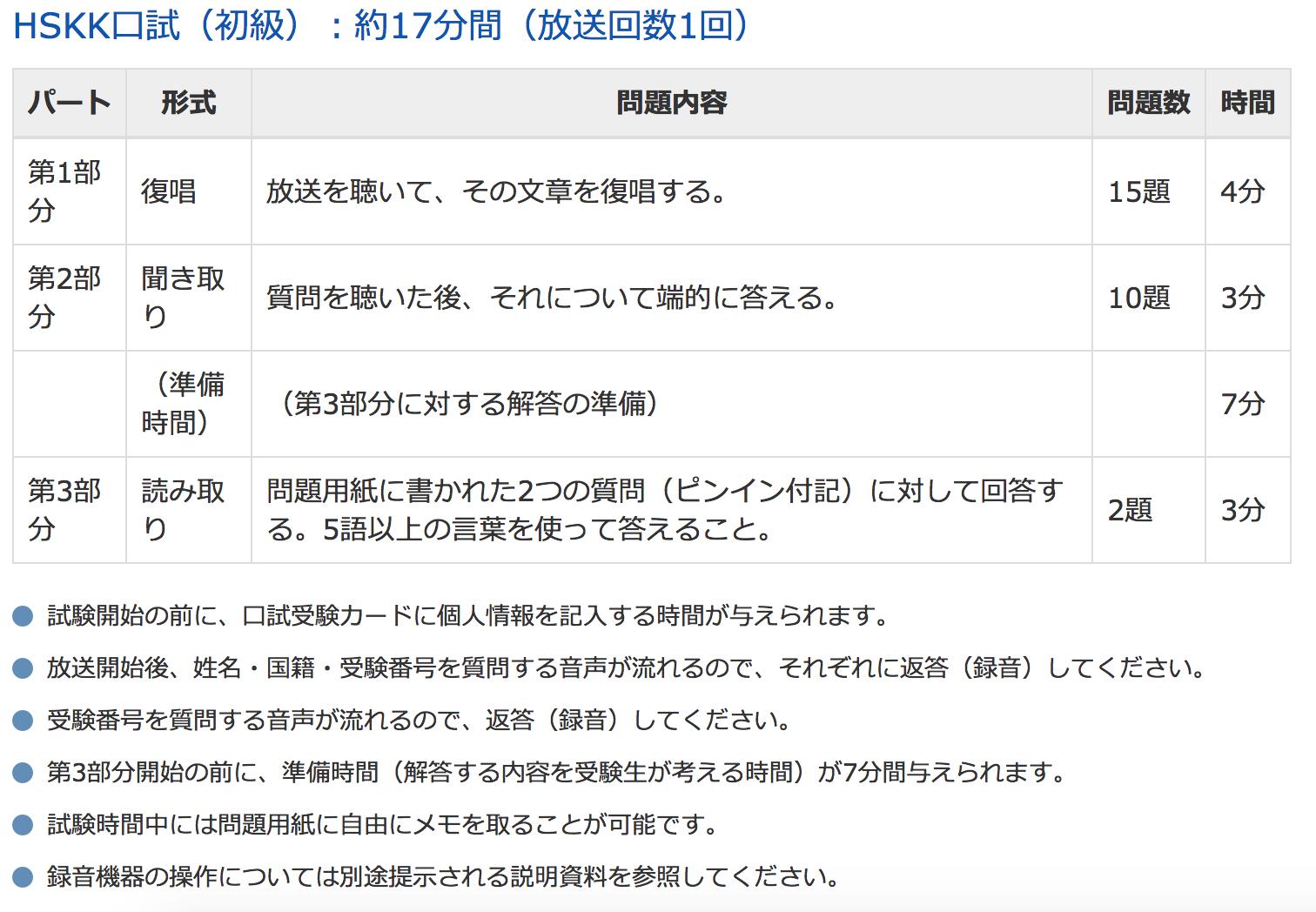 HSK口試(HSKK)初級試験内容